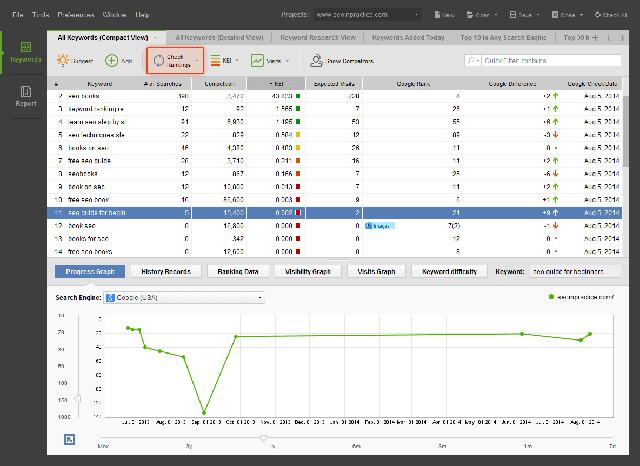 Rank Tracker - Controllo del posizionamento
